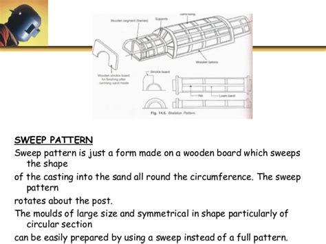 skeleton pattern in casting video u2 p1 patterns