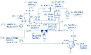 honda cbr  electrical circuit wiring diagram carfusebox