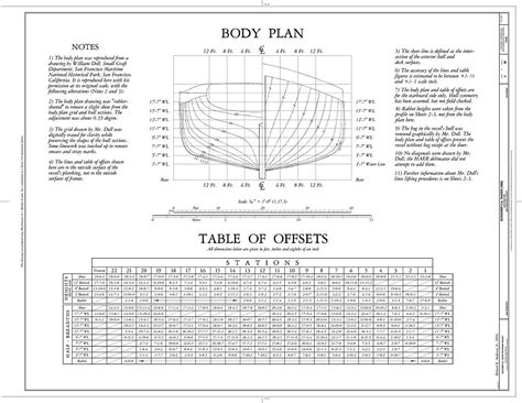 boat plans offsets offset question ships plans and project research
