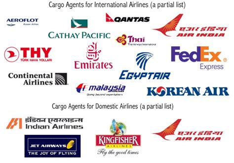 9 best photos of all airlines names with logo airlines logos with names list airline logos