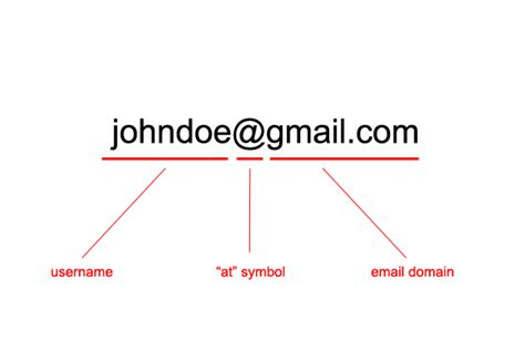 Email Address Domain Search Every Domain Has A Period