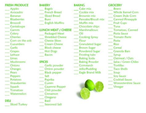 how to create a standardized grocery shopping list hubpages