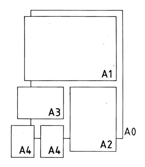 papier layout wikipedia a8 formaat