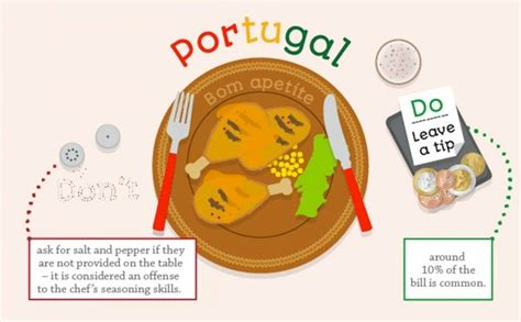Do S Dont S Food Jurus Jitu Jajan Sehat Di Luar Rumah the do s and don ts of dining etiquette around the world infographic