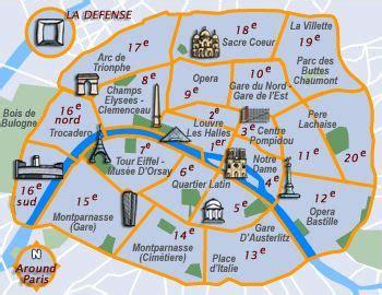 paris sections paris neighborhoods places i ve been paris