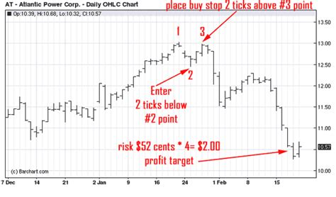 stock swing trading strategies stock swing trading strategies can you pick market tops
