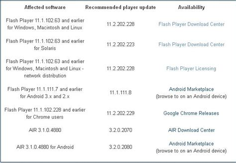 adobe flash player 11 2 apk adobe flash player 11 2 apk