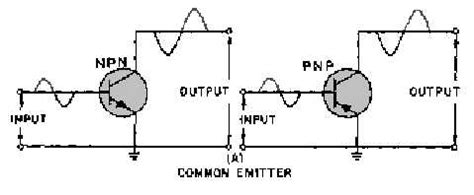 emitter bypass capacitor calculator decoupling capacitor in common emitter lifier 28 images input impedance of an lifier and how