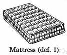 1 floor matress definitin mattress definition of mattress by the free dictionary