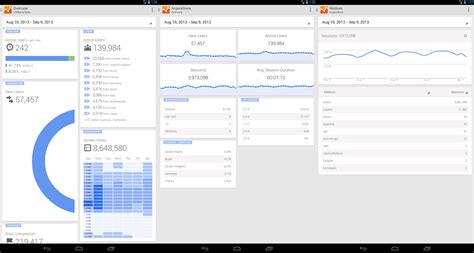 analytics android 5 metrics every marketer should be