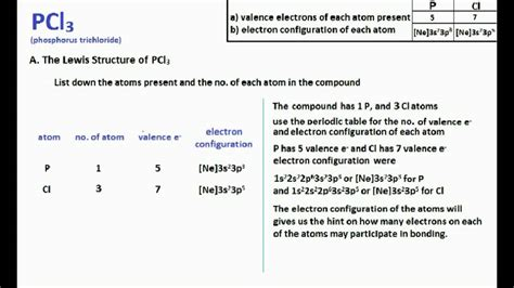 electron dot diagram for pcl3 pcl3 related keywords pcl3 keywords keywordsking