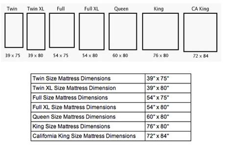 bed sozes mattress dimensions where the magic happens pinterest