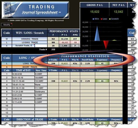 Trading Journal Spreadsheets Trading Traders Laboratory Option Trading Journal Template