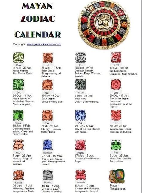 dates zodiac signs and symbols mayan zodiac calendar maya calendar and signs