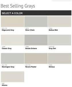 Best Selling Kitchen Faucet De 1124 B 228 Sta Pick A Paint Color Bilderna P 229 Pinterest