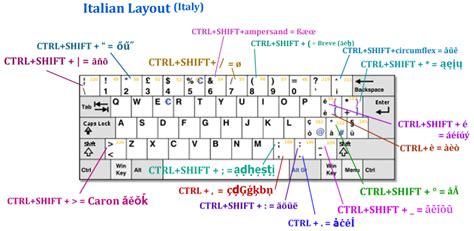 layout italian keyboard mozdev org zombiekeys layouts