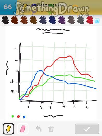Drawing X Y Z Graph by Somethingdrawn Graph By Umm Salma On Draw