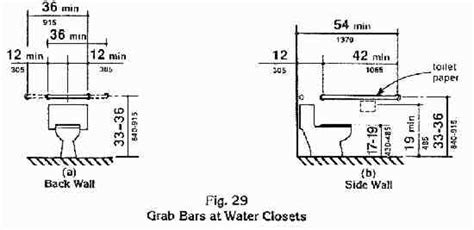 Ada Water Closet Dimensions by Ada Accessibility Guidelines For Buildings And Facilities