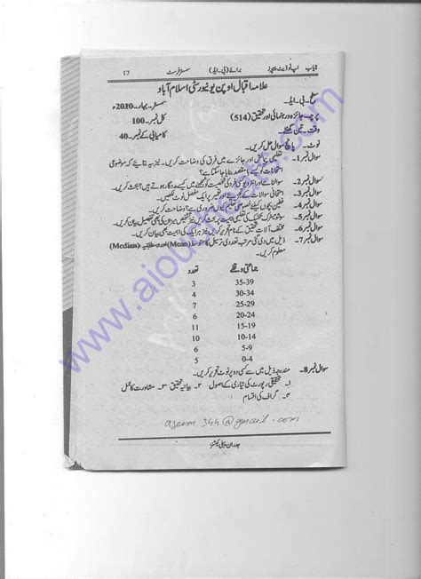 AIOU Old Papers B.Ed Code 514 of Past 5 Years B-paper
