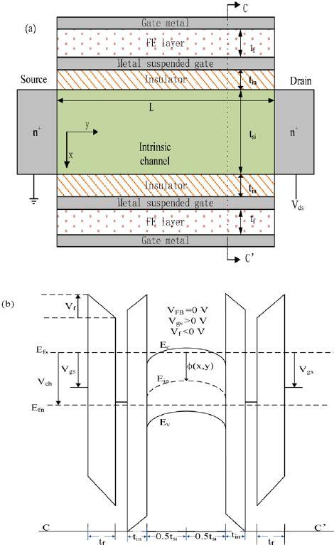 transistor gate insulator transistor gate insulator 28 images av ant 244 nio carlos 6627 cep belo horizonte mg brazil