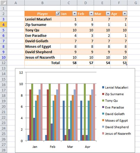 Dynamic Table Excel by Leniel Macaferi S Npoi With Excel Table And Dynamic