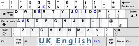 english us international keyboard layout bravo memo international keyboard unicode