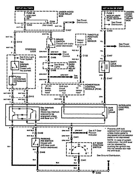 shift lock volvo 850 wiring diagram wiring diagram with