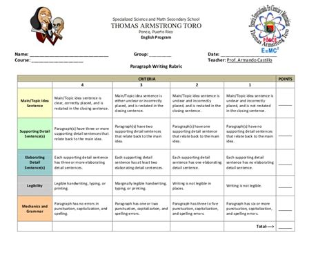 Overcrowding In Schools Essay by Paragraph Writing Rubric Castillo