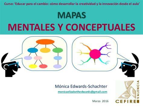 crear imagenes mentales herramientas1 mapas mentales y mapas conceptuales