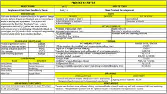 Project Charter Pmp Template by Project Charter Project Management Skills