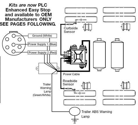 wabco trailer abs wiring diagram wabco trailer ebs wiring