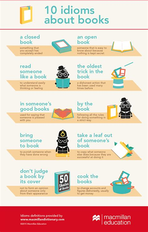 picture books with idioms 10 idioms about books infographic