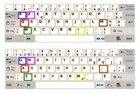 keyboard layout qwerty azerty image gallery qwerty azerty
