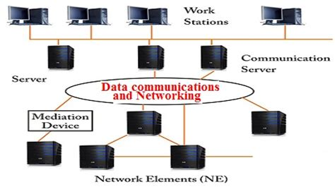 Data Communications And Networking data communication and networking assignment help