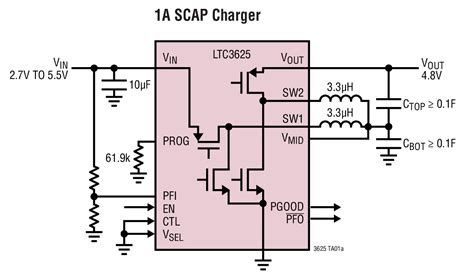 how to charge a supercapacitor ltc3625 1a high efficiency 2 cell supercapacitor charger with automatic cell balancing
