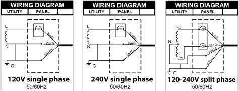 1 phase wiring diagram weg single motor at capacitor start