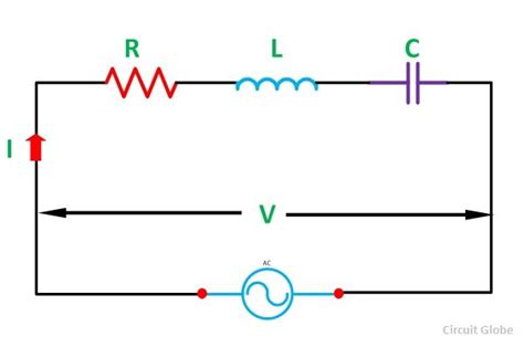 series resonant frequency inductor what is series resonance its effects circuit globe