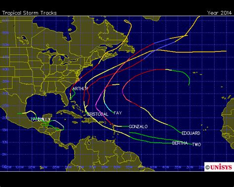 weather underground hurricane tracking hurricanes tropics tropical weather hurricane