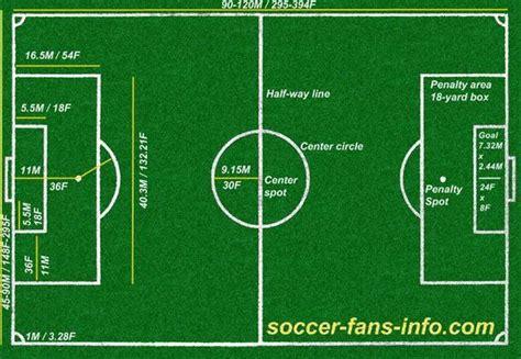 high school football field diagram soccer football a masonic sport page 1