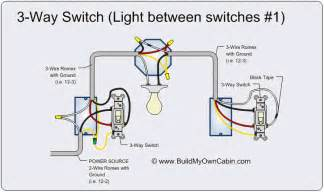 2 way light switch diagram last edited by pattenp 04 11 2012 at 01 08 wiring diagrams