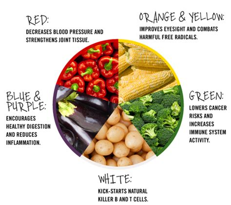 healthy colors the color of vegetables tells which vitamins and healthy