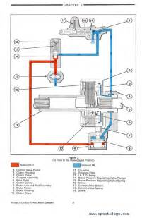 Brake System Of Tractor Pdf New Ford 6610 Tractor Repair Manual Pdf Repair