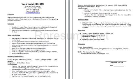 Sample Rn Resume – Registered Nurse Resume Sample