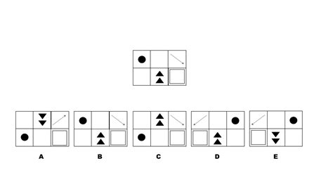 spatial layout adalah diagram test questions choice image how to guide and