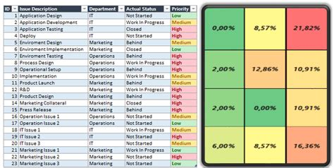 Project Risk Template Excel Project Management Risk Management Dashboard Template Excel