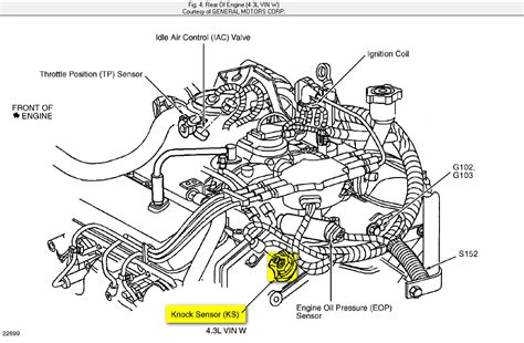 2003 gmc topkick alternator wiring diagrams