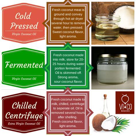 Cara Membuat Minyak Kelapa Tradisional | cara membuat minyak kelapa secara sederhana virgin