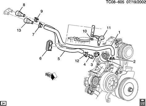 1999 suburban heater hose diagram 1999 chevy silverado heater hose diagram 1999 free