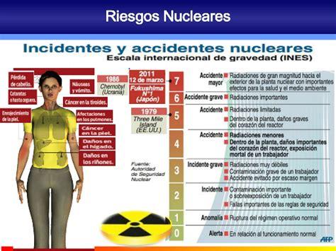 escala internacional de accidentes nucleares wikipedia escala internacional de accidentes nucleares wikipedia