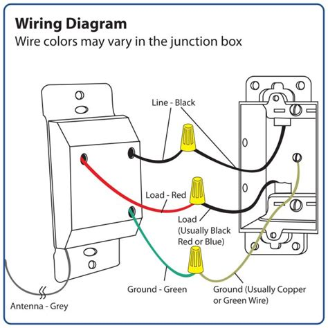 neutral to light switch wire diagram 28 images